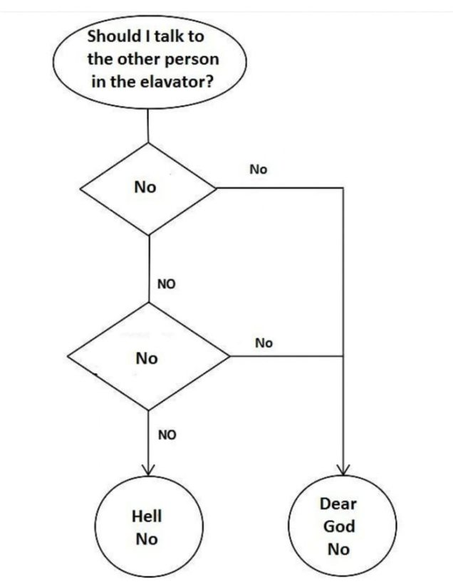 9gag Finland Elevator