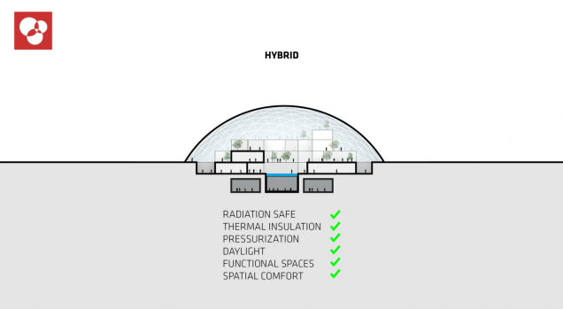 Bjarke Ingels Group Hybrid Building Method